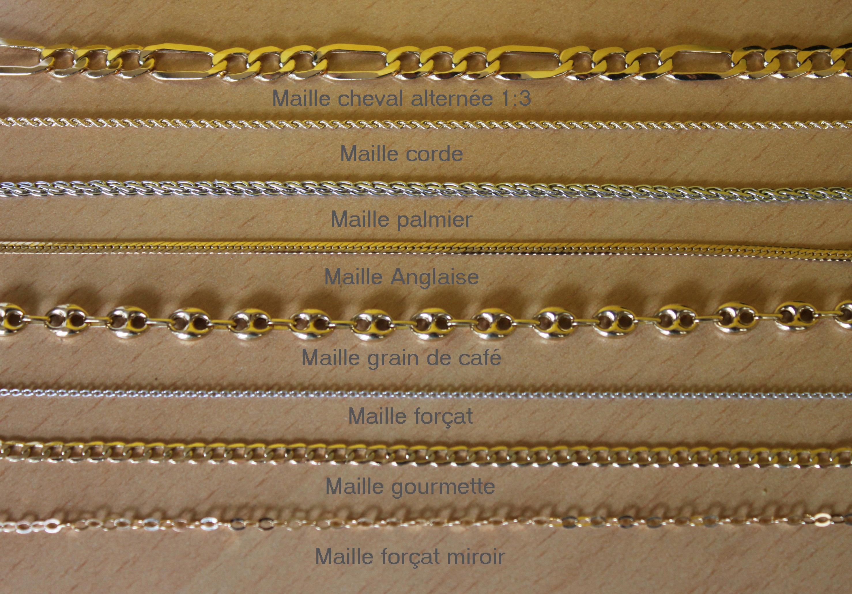 Choix des mailles de chaines de cou en or