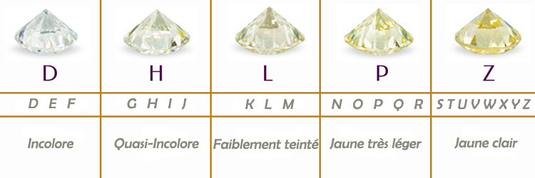 guide-couleurs-diamants
