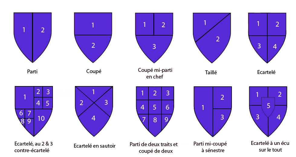 partitions-divisant-ecu-quartiers-multiples