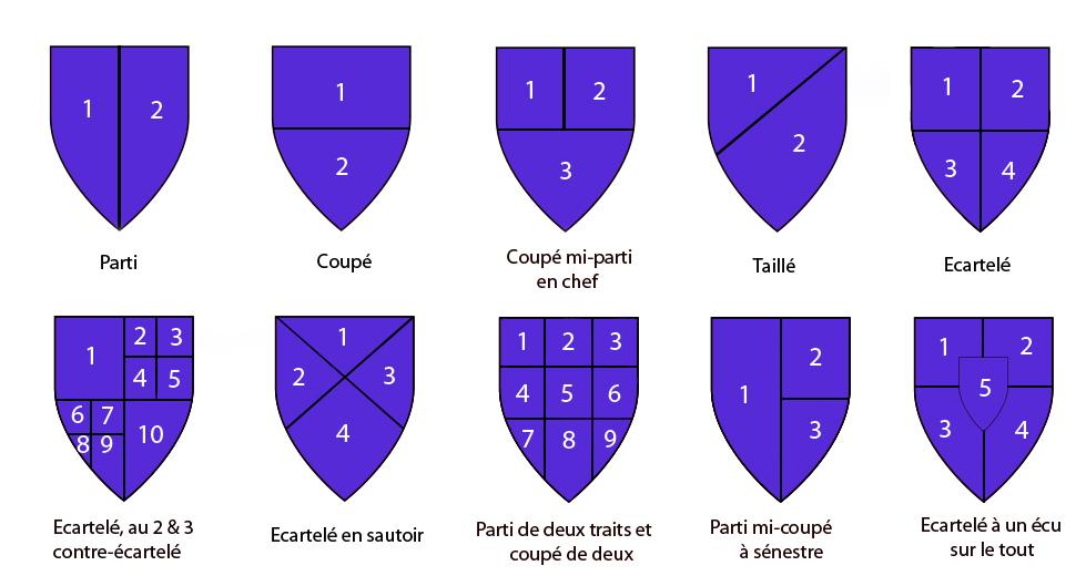 partitions-divisant-ecu-quartiers-multiples