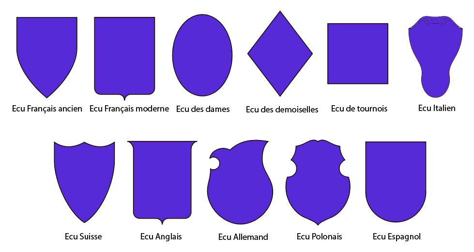 formes-écus-heraldique